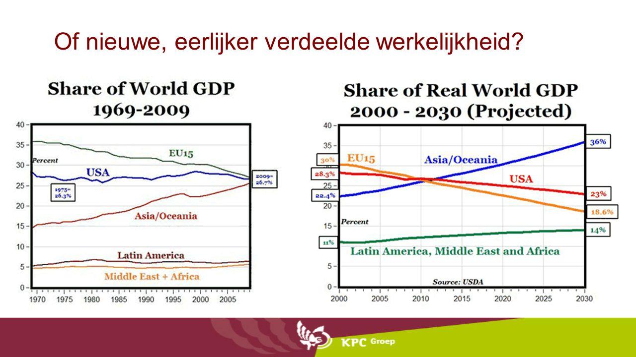 Grote economische zorg: Hoe houden we onze concurrentiepositie?
