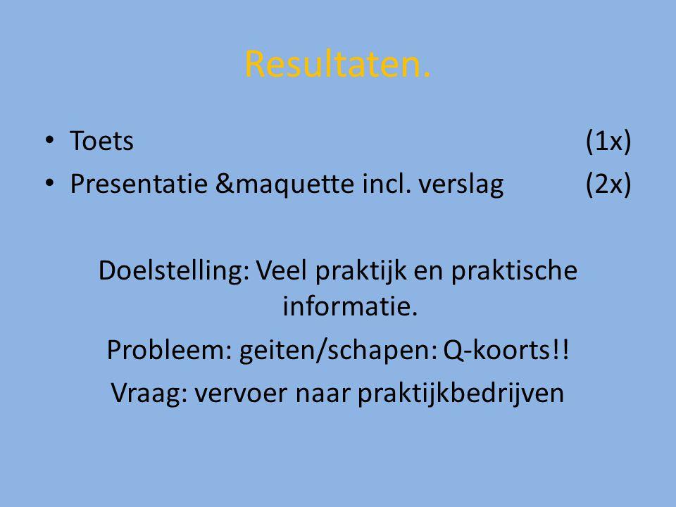 Resultaten. Toets(1x) Presentatie &maquette incl. verslag(2x) Doelstelling: Veel praktijk en praktische informatie. Probleem: geiten/schapen: Q-koorts