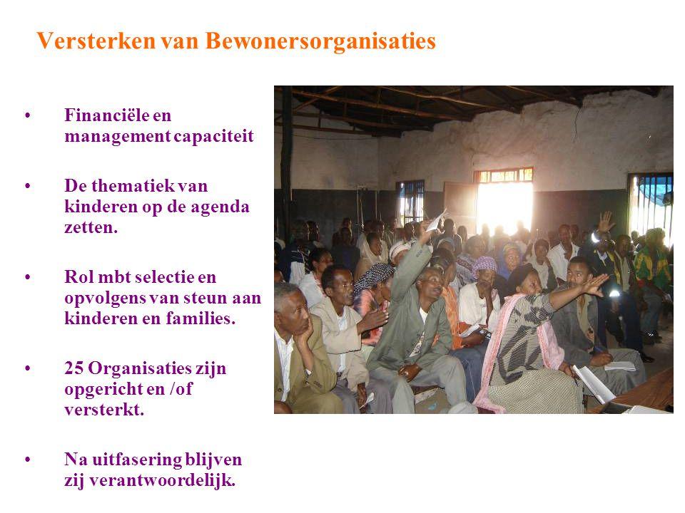 Versterken van Bewonersorganisaties Financiële en management capaciteit De thematiek van kinderen op de agenda zetten.