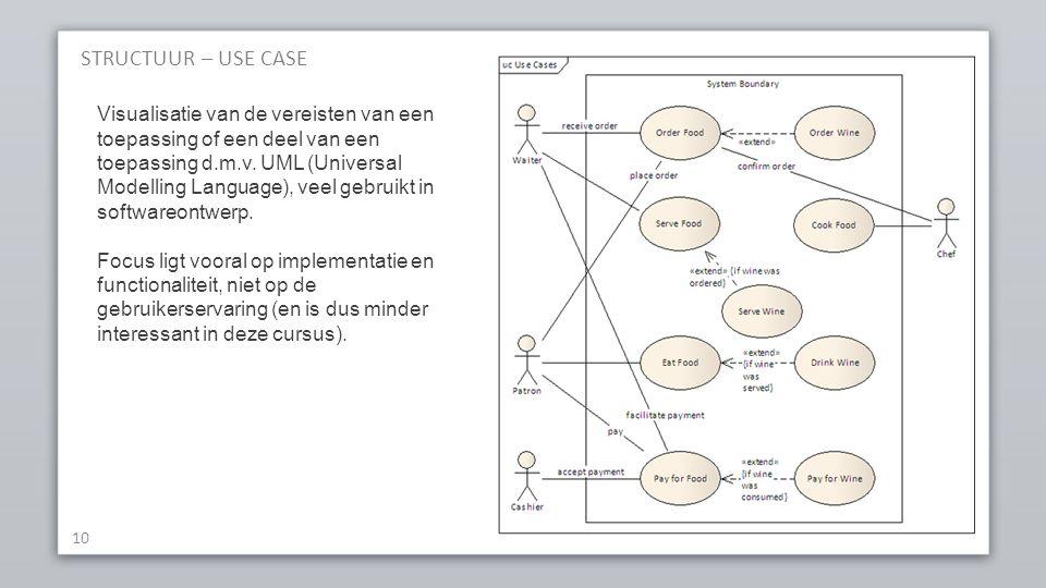 STRUCTUUR – USE CASE 10 Visualisatie van de vereisten van een toepassing of een deel van een toepassing d.m.v.