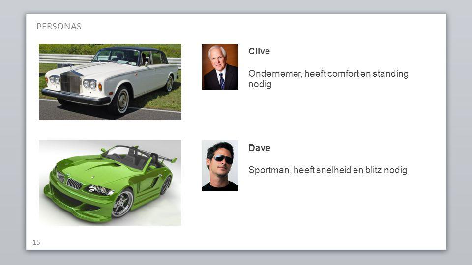 PERSONAS 15 Clive Ondernemer, heeft comfort en standing nodig Dave Sportman, heeft snelheid en blitz nodig