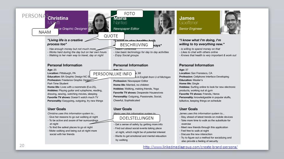 20 http://www.linkedmediagroup.com/create-brand-persona/ FOTO QUOTE BESCHRIJVING PERSOONLIJKE INFO DOELSTELLINGEN NAAM PERSONAS