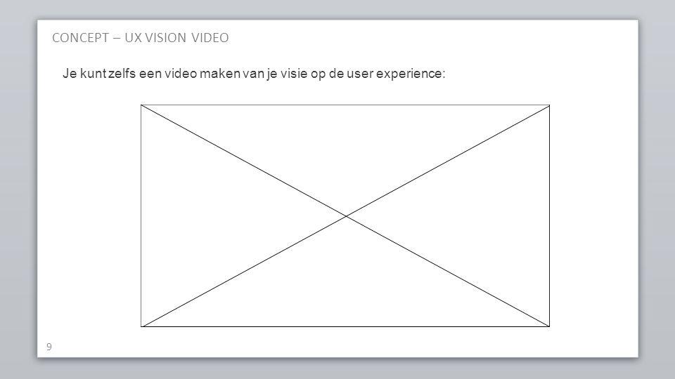 CONCEPT – UX VISION VIDEO 9 Je kunt zelfs een video maken van je visie op de user experience: