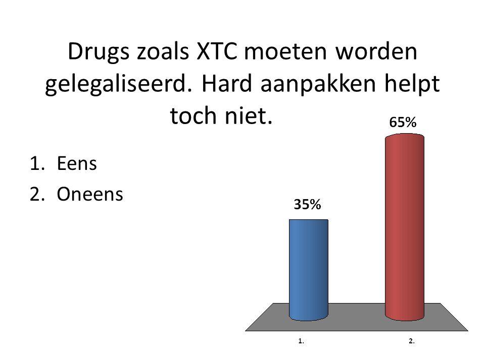 Drugs zoals XTC moeten worden gelegaliseerd. Hard aanpakken helpt toch niet. 1.Eens 2.Oneens
