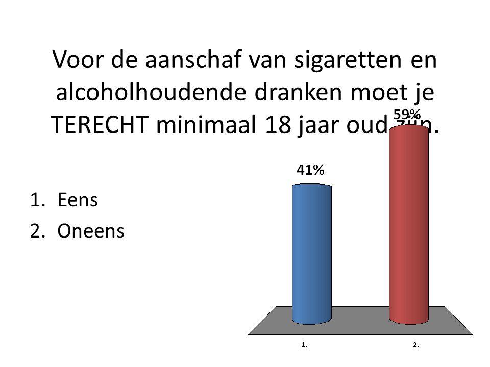Voor de aanschaf van sigaretten en alcoholhoudende dranken moet je TERECHT minimaal 18 jaar oud zijn.