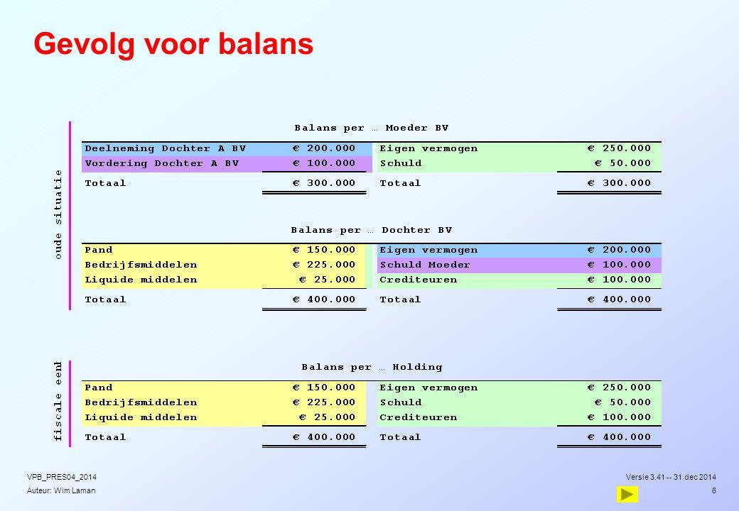 Auteur: Wim Laman Gevolg voor balans Versie 3.41 -- 31 dec 2014VPB_PRES04_2014 6