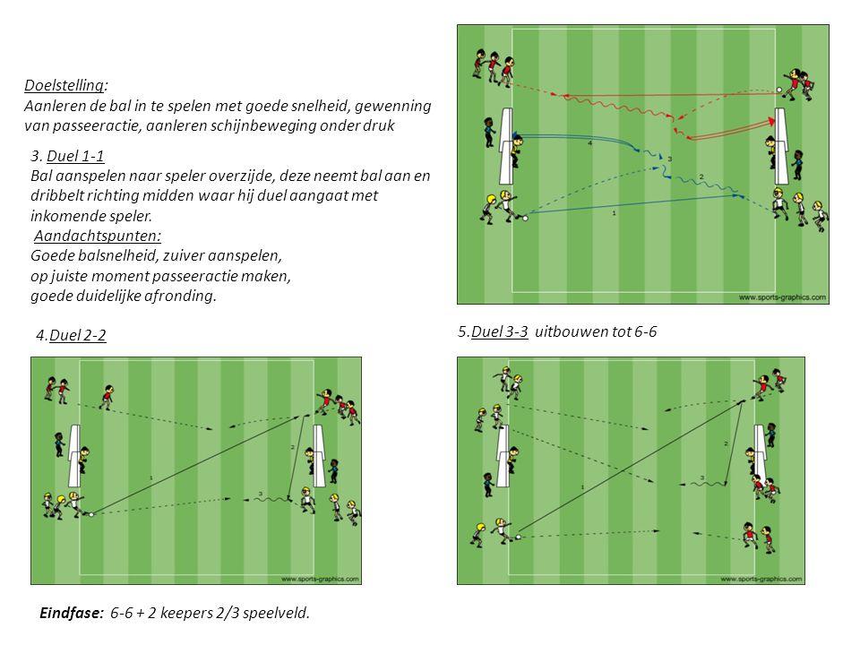 3. Duel 1-1 Bal aanspelen naar speler overzijde, deze neemt bal aan en dribbelt richting midden waar hij duel aangaat met inkomende speler. Aandachtsp