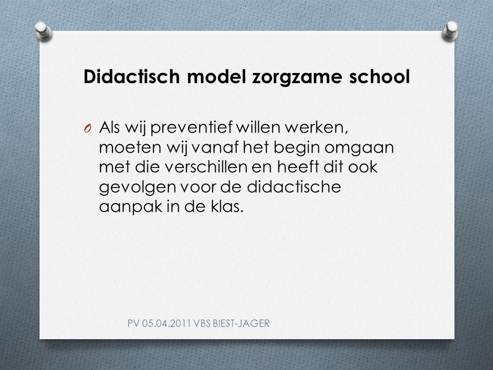 Didactisch model zorgzame school O Als wij preventief willen werken, moeten wij vanaf het begin omgaan met die verschillen en heeft dit ook gevolgen voor de didactische aanpak in de klas.