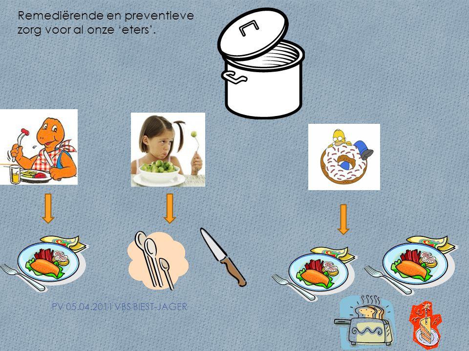 PV 05.04.2011 VBS BIEST-JAGER Remediërende en preventieve zorg voor al onze 'eters'.