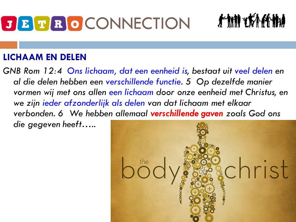 JETRO - CONNECTION LICHAAM EN DELEN GNB Rom 12:4 Ons lichaam, dat een eenheid is, bestaat uit veel delen en al die delen hebben een verschillende func