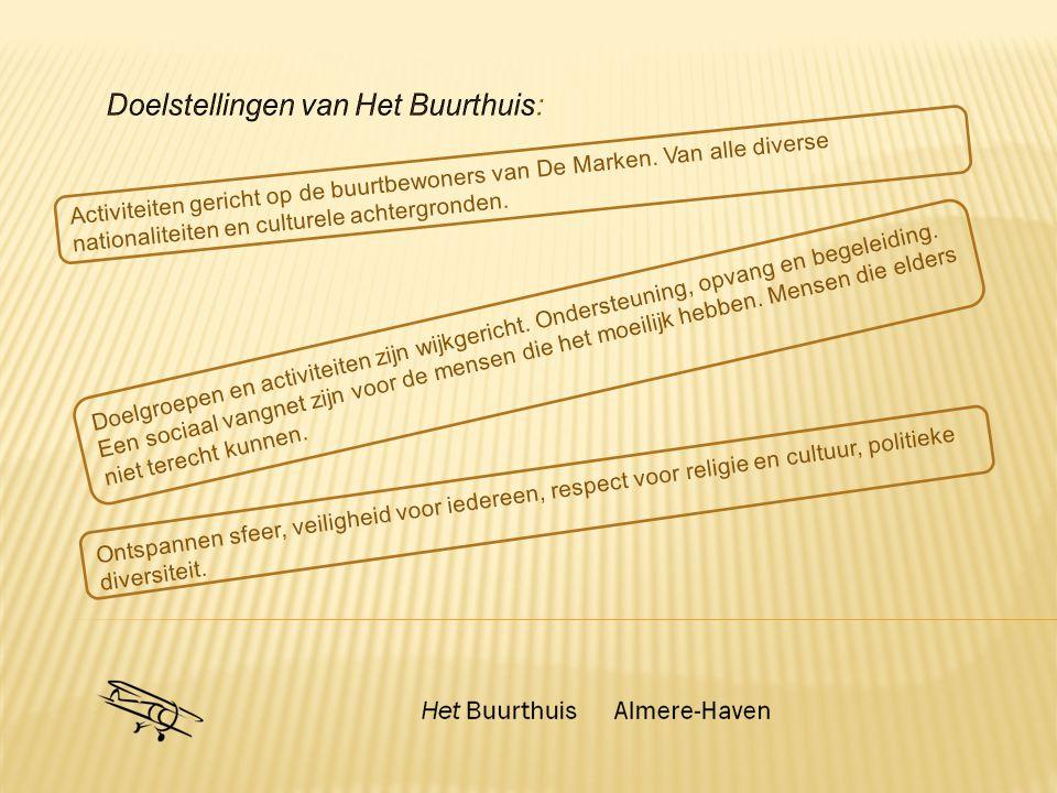 Waarom dit nieuwe initiatief in De Marken? Waarom in De Marken? Exemplarisch voor Almere-Haven? Grotere functie gericht op alle Almeerders, van alle c