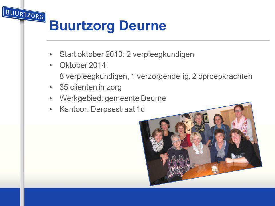Buurtzorg Deurne Start oktober 2010: 2 verpleegkundigen Oktober 2014: 8 verpleegkundigen, 1 verzorgende-ig, 2 oproepkrachten 35 cliënten in zorg Werkg