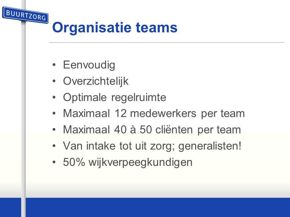 Organisatie teams Eenvoudig Overzichtelijk Optimale regelruimte Maximaal 12 medewerkers per team Maximaal 40 à 50 cliënten per team Van intake tot uit