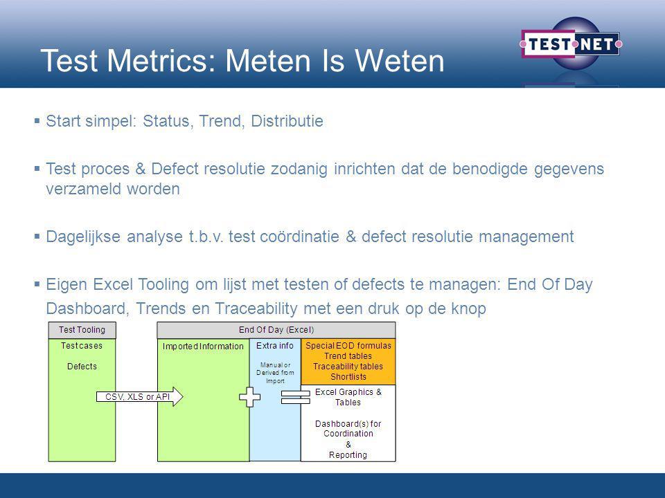 Test Metrics: Meten Is Weten  Start simpel: Status, Trend, Distributie  Test proces & Defect resolutie zodanig inrichten dat de benodigde gegevens verzameld worden  Dagelijkse analyse t.b.v.