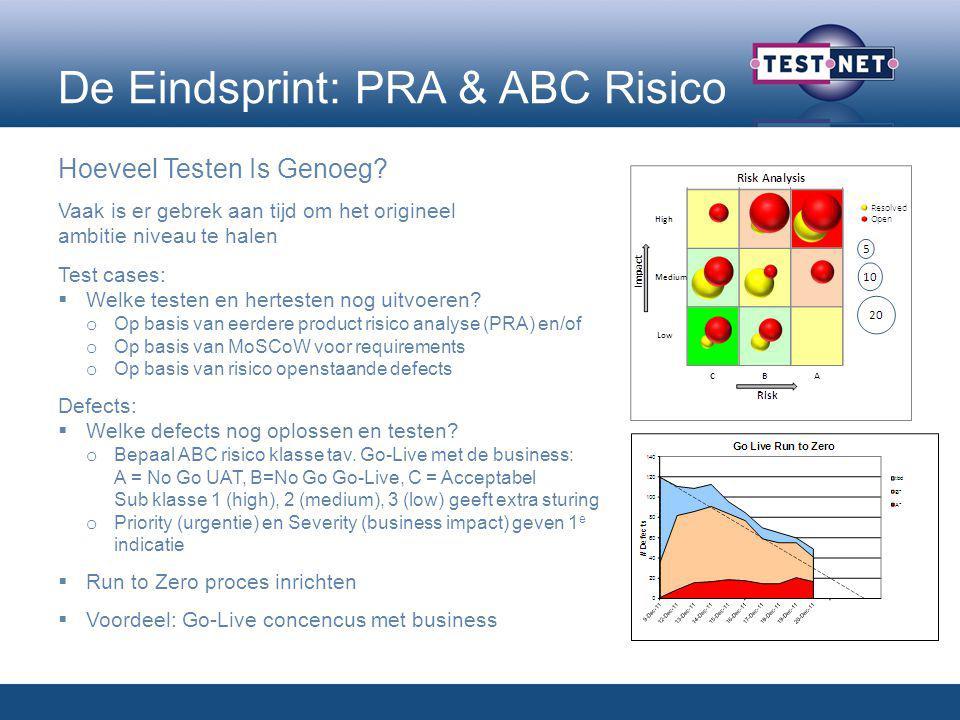 De Eindsprint: PRA & ABC Risico Hoeveel Testen Is Genoeg? Vaak is er gebrek aan tijd om het origineel ambitie niveau te halen Test cases:  Welke test