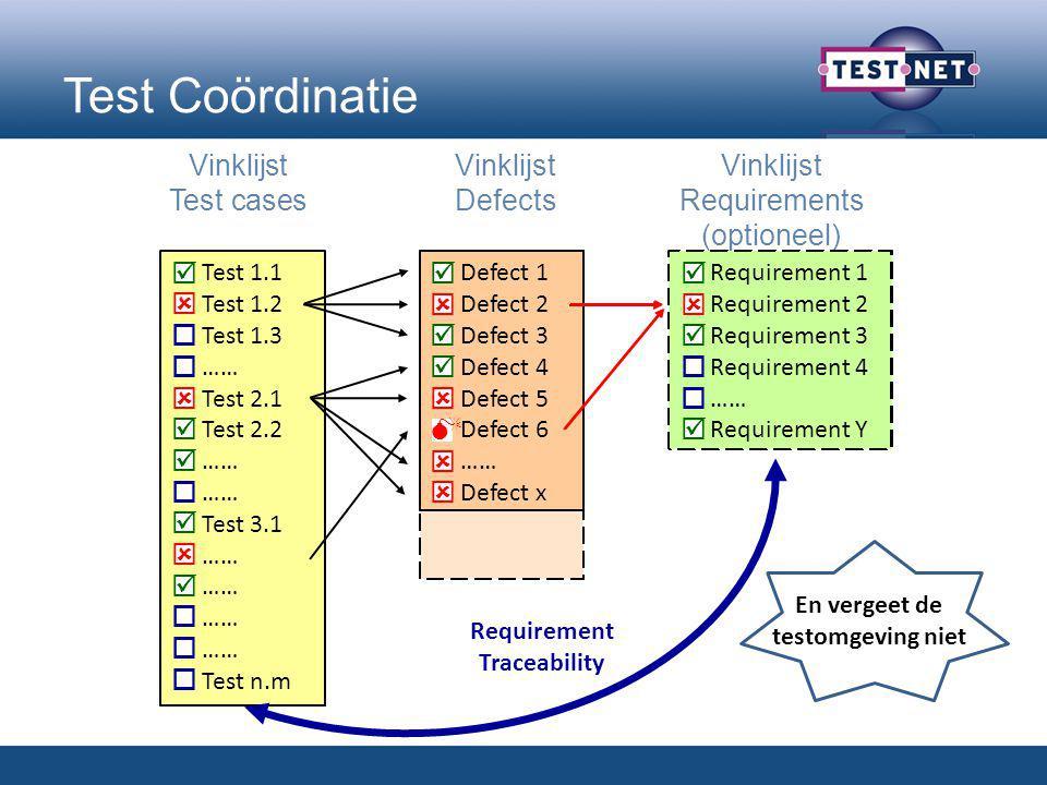 Defect 1 Defect 2 Defect 3 Defect 4 Defect 5 Defect 6 …… Defect x Test 1.1 Test 1.2 Test 1.3 …… Test 2.1 Test 2.2 …… Test 3.1 …… Test n.m Test Coördinatie Vinklijst Test casesDefects                       Requirement Traceability Vinklijst Requirements (optioneel) Requirement 1 Requirement 2 Requirement 3 Requirement 4 …… Requirement Y       Requirement 1 Requirement 2 Requirement 3 Requirement 4 …… Requirement Y       En vergeet de testomgeving niet