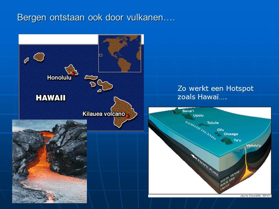 Zo werkt een Hotspot zoals Hawaï….