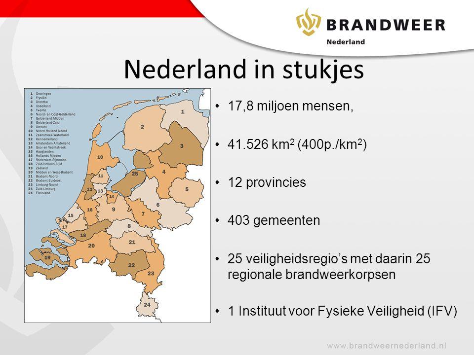 Nederland in stukjes 17,8 miljoen mensen, 41.526 km 2 (400p./km 2 ) 12 provincies 403 gemeenten 25 veiligheidsregio's met daarin 25 regionale brandwee