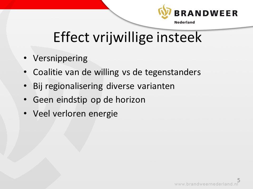 Verplichting vanaf 2014 Wet op de veiligheidsregio van 2010 Vanaf 1 jan jl.