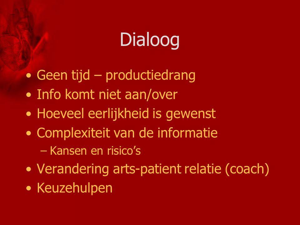 Dialoog Geen tijd – productiedrang Info komt niet aan/over Hoeveel eerlijkheid is gewenst Complexiteit van de informatie –Kansen en risico's Veranderi