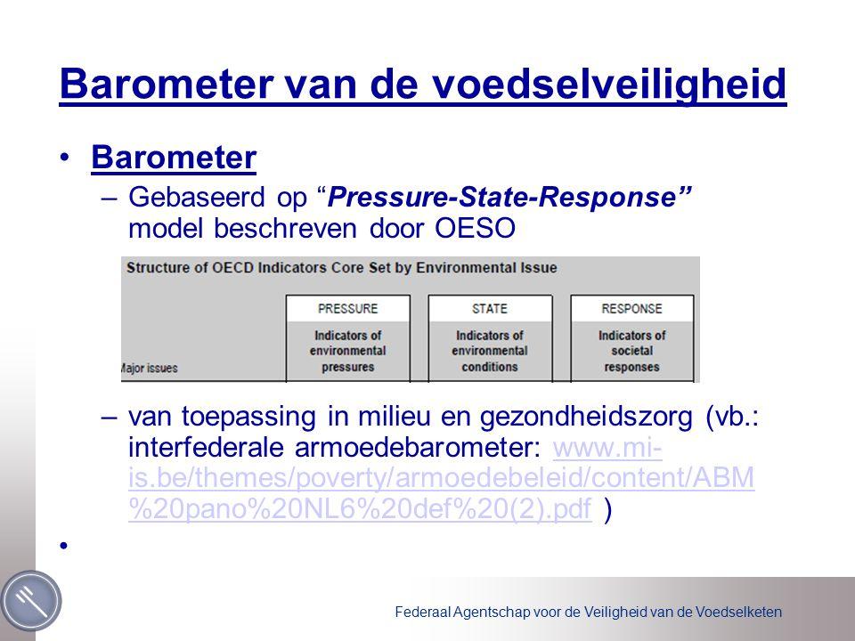Federaal Agentschap voor de Veiligheid van de Voedselketen Barometer van de voedselveiligheid Barometer –Gebaseerd op Pressure-State-Response model beschreven door OESO –van toepassing in milieu en gezondheidszorg (vb.: interfederale armoedebarometer: www.mi- is.be/themes/poverty/armoedebeleid/content/ABM %20pano%20NL6%20def%20(2).pdf )www.mi- is.be/themes/poverty/armoedebeleid/content/ABM %20pano%20NL6%20def%20(2).pdf