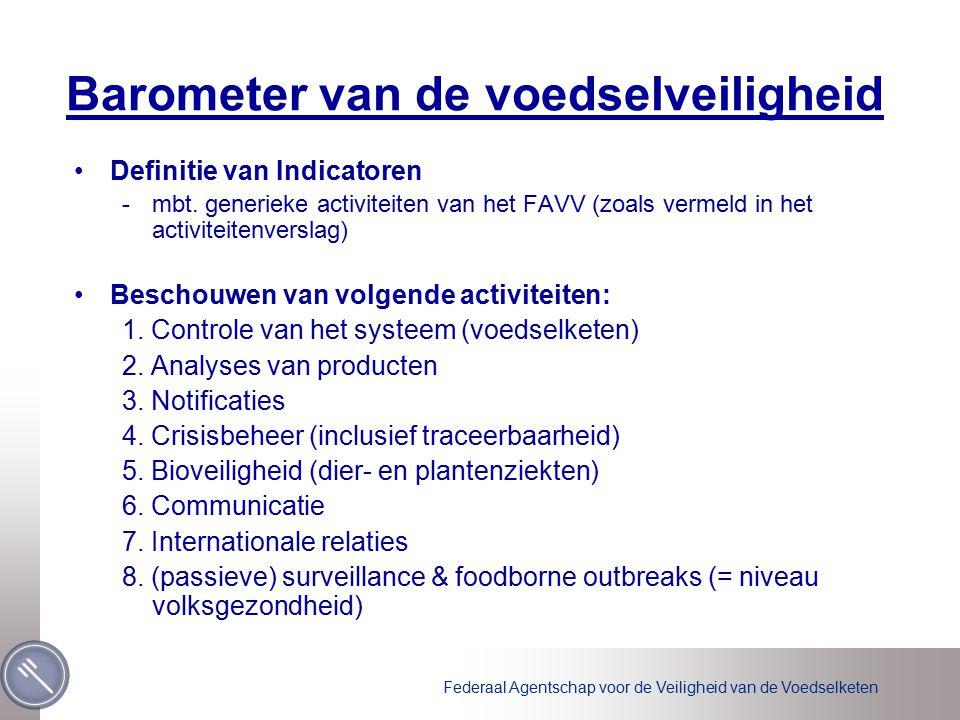 Federaal Agentschap voor de Veiligheid van de Voedselketen Barometer van de voedselveiligheid Definitie van Indicatoren -mbt.