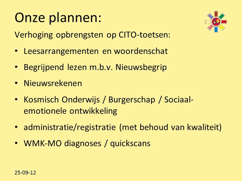 Onze plannen: Verhoging opbrengsten op CITO-toetsen: Leesarrangementen en woordenschat Begrijpend lezen m.b.v.