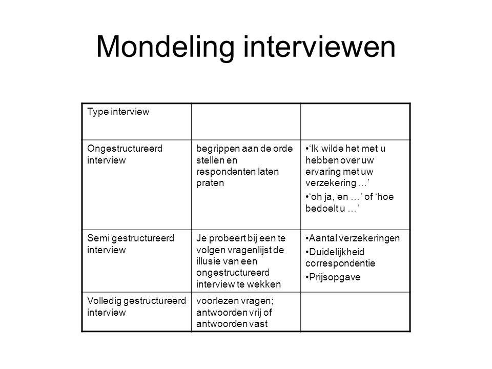 Mondeling interviewen Type interview Ongestructureerd interview begrippen aan de orde stellen en respondenten laten praten 'Ik wilde het met u hebben