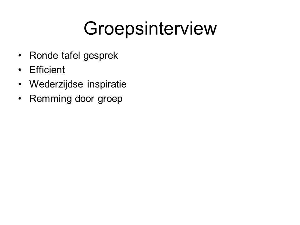 Groepsinterview Ronde tafel gesprek Efficient Wederzijdse inspiratie Remming door groep