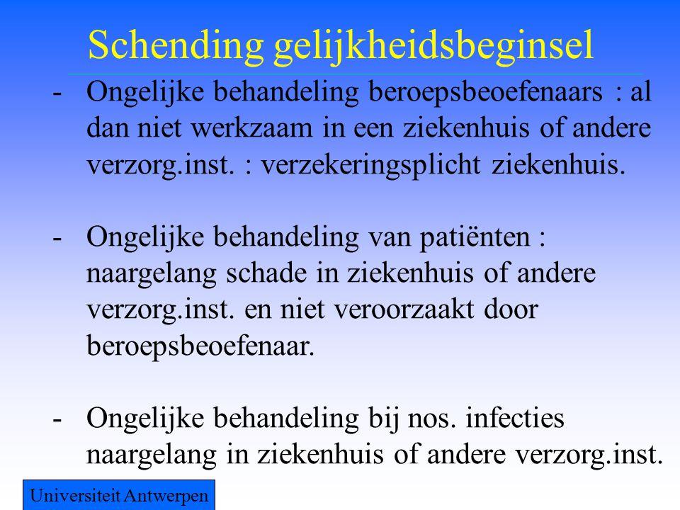 Schending gelijkheidsbeginsel -Ongelijke behandeling beroepsbeoefenaars : al dan niet werkzaam in een ziekenhuis of andere verzorg.inst. : verzekering