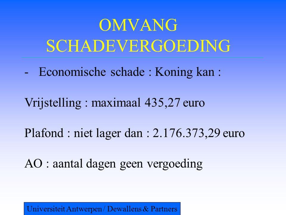 OMVANG SCHADEVERGOEDING -Economische schade : Koning kan : Vrijstelling : maximaal 435,27 euro Plafond : niet lager dan : 2.176.373,29 euro AO : aantal dagen geen vergoeding Universiteit Antwerpen / Dewallens & Partners