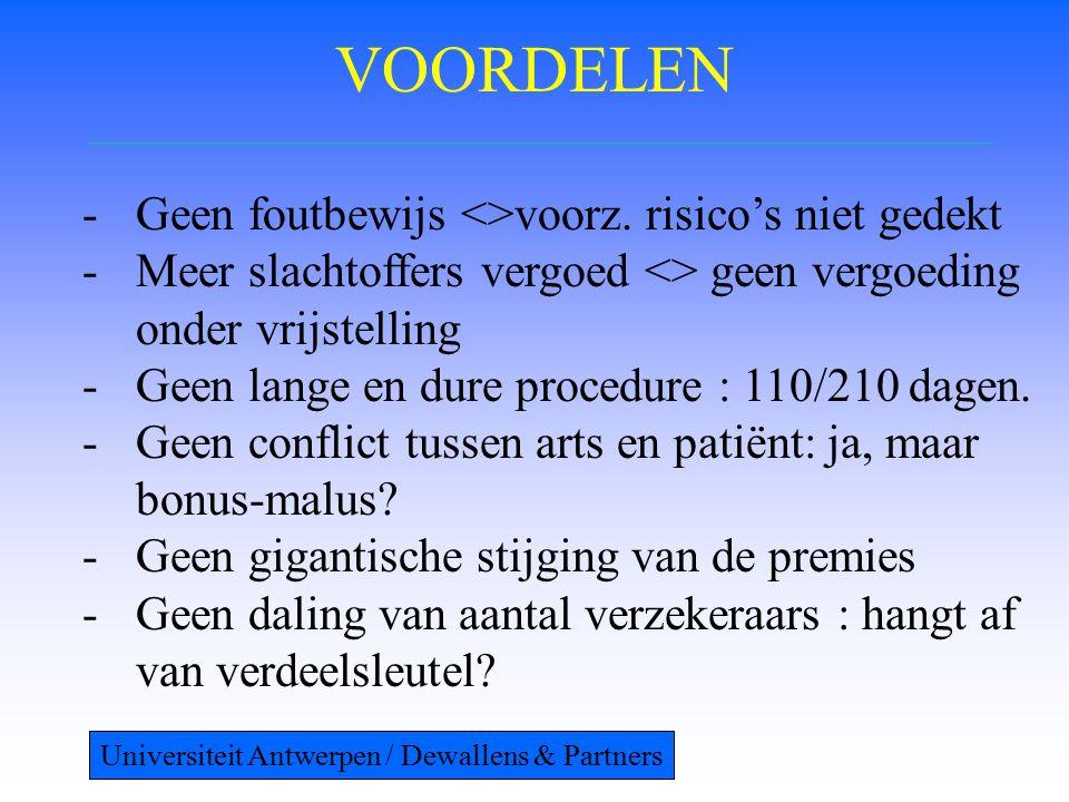 VOORDELEN -Geen foutbewijs <>voorz. risico's niet gedekt -Meer slachtoffers vergoed <> geen vergoeding onder vrijstelling -Geen lange en dure procedur