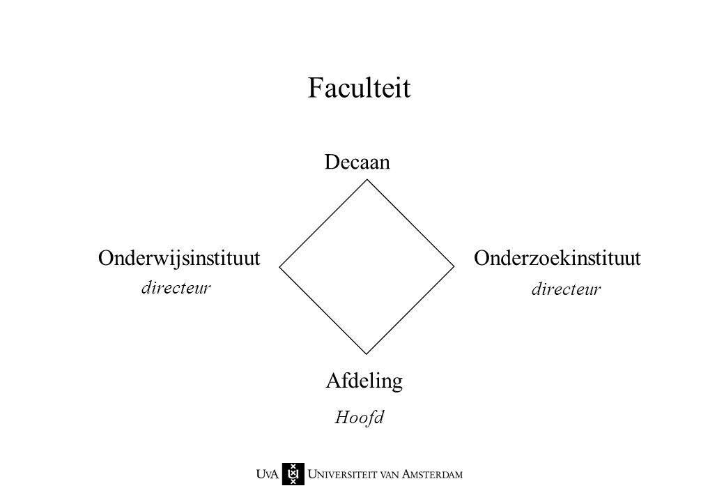 Faculteit Decaan OnderwijsinstituutOnderzoekinstituut Afdeling directeur Hoofd directeur