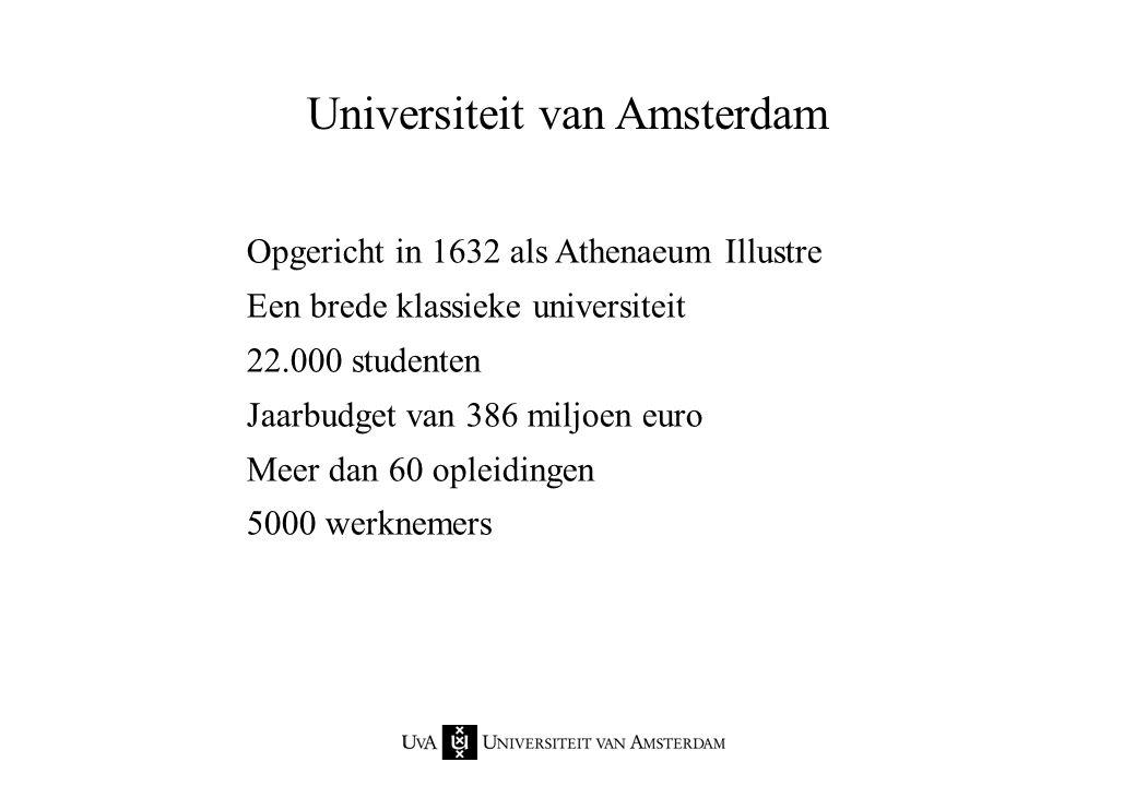 Opgericht in 1632 als Athenaeum Illustre Een brede klassieke universiteit 22.000 studenten Jaarbudget van 386 miljoen euro Meer dan 60 opleidingen 500