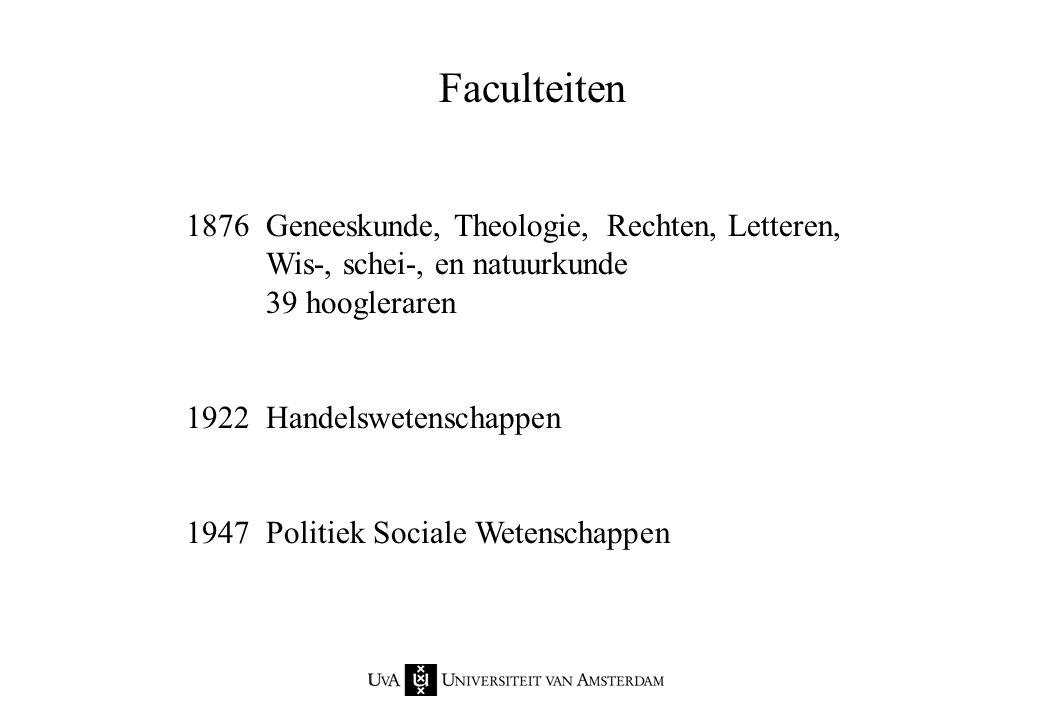 Faculteiten 1876 Geneeskunde, Theologie, Rechten, Letteren, Wis-, schei-, en natuurkunde 39 hoogleraren 1922Handelswetenschappen 1947Politiek Sociale
