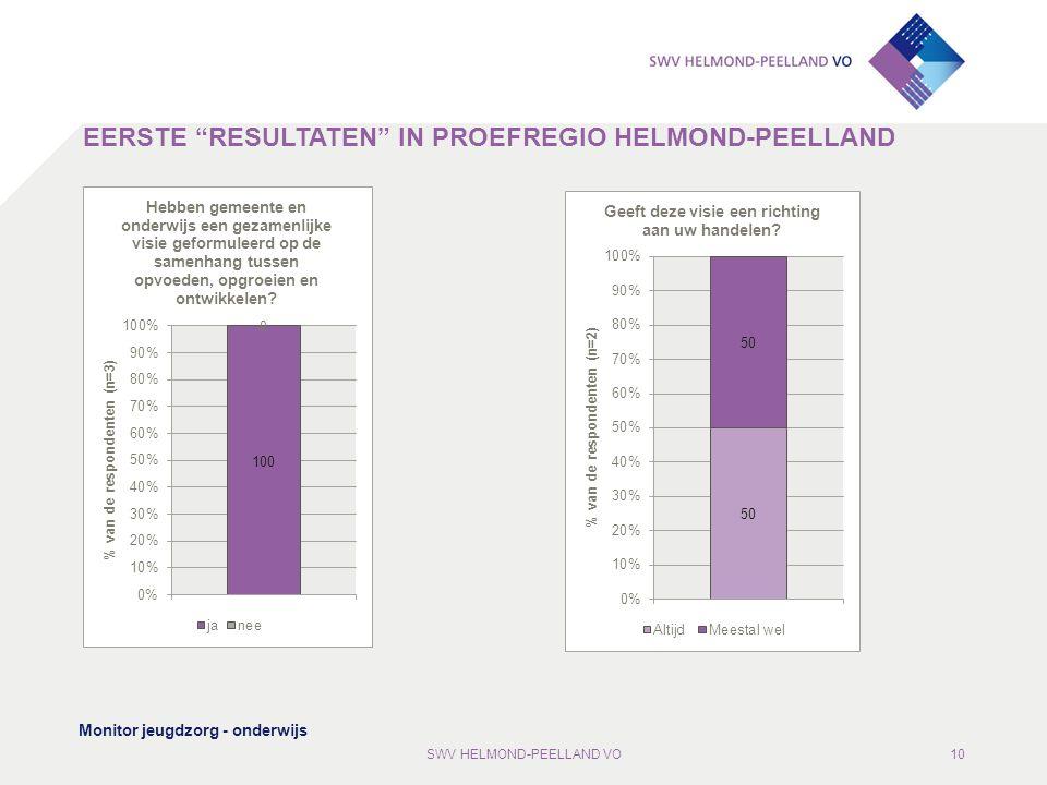 EERSTE RESULTATEN IN PROEFREGIO HELMOND-PEELLAND Monitor jeugdzorg - onderwijs SWV HELMOND-PEELLAND VO10