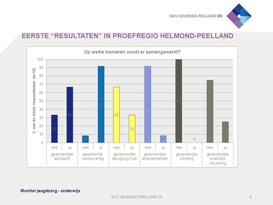 EERSTE RESULTATEN IN PROEFREGIO HELMOND-PEELLAND Monitor jeugdzorg - onderwijs SWV HELMOND-PEELLAND VO7