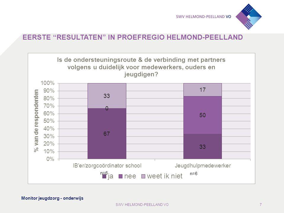 EERSTE RESULTATEN IN PROEFREGIO HELMOND-PEELLAND Monitor jeugdzorg - onderwijs SWV HELMOND-PEELLAND VO 8