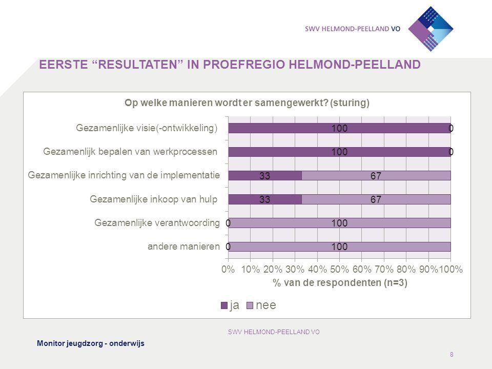 EERSTE RESULTATEN IN PROEFREGIO HELMOND-PEELLAND Monitor jeugdzorg - onderwijs SWV HELMOND-PEELLAND VO9