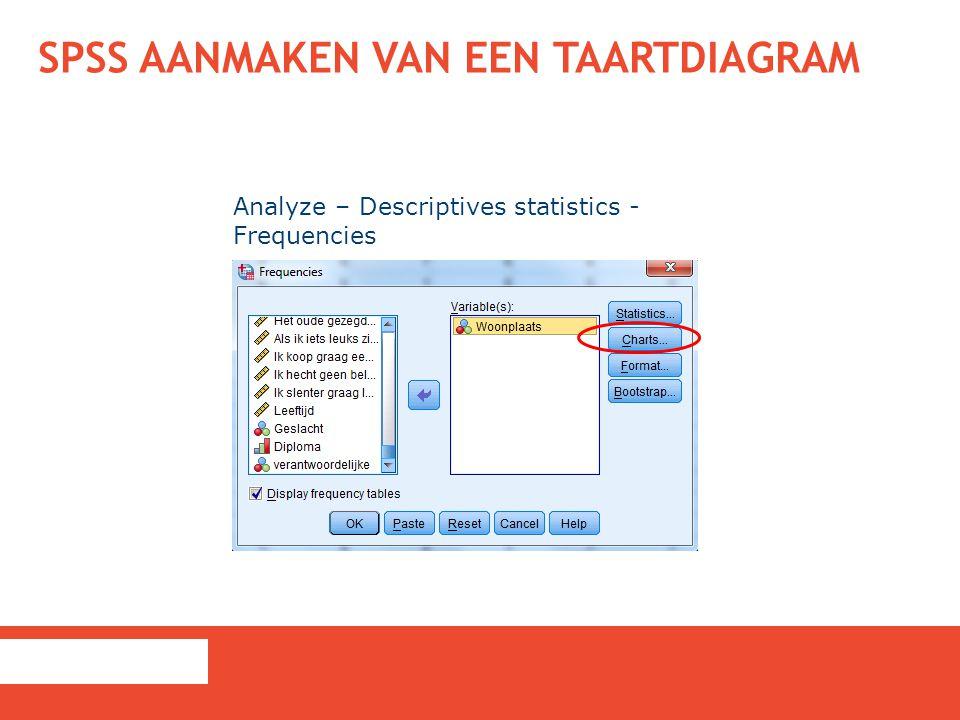 SPSS AANMAKEN VAN EEN TAARTDIAGRAM Analyze – Descriptives statistics - Frequencies