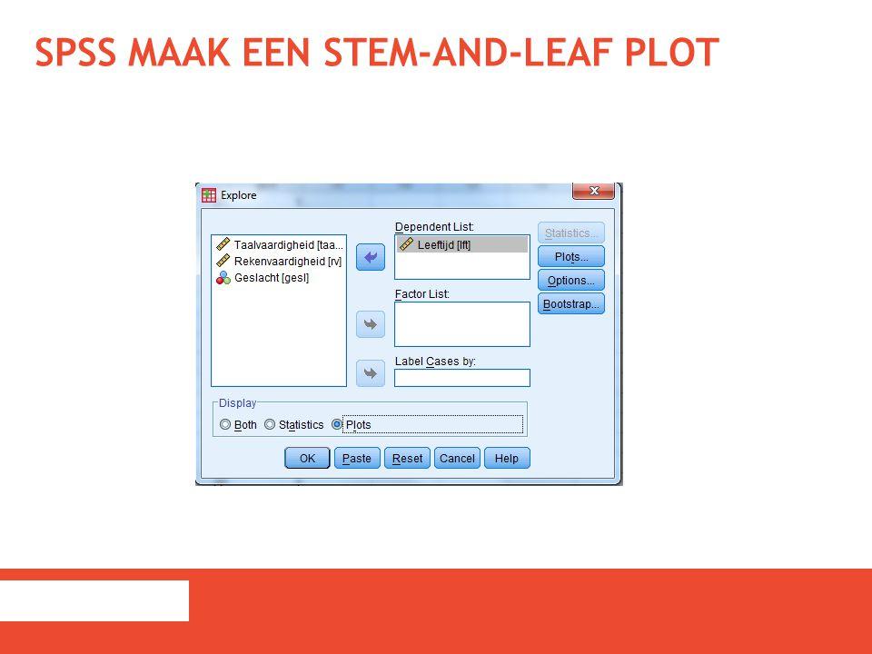 SPSS MAAK EEN STEM-AND-LEAF PLOT