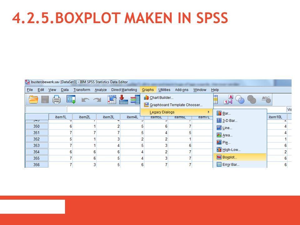 4.2.5.BOXPLOT MAKEN IN SPSS