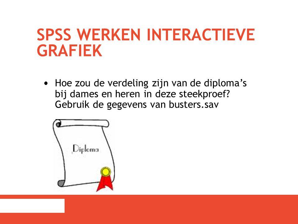 SPSS WERKEN INTERACTIEVE GRAFIEK Hoe zou de verdeling zijn van de diploma's bij dames en heren in deze steekproef? Gebruik de gegevens van busters.sav