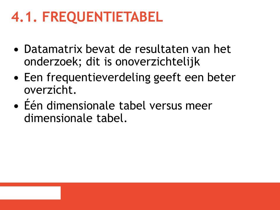 4.1. FREQUENTIETABEL Datamatrix bevat de resultaten van het onderzoek; dit is onoverzichtelijk Een frequentieverdeling geeft een beter overzicht. Één