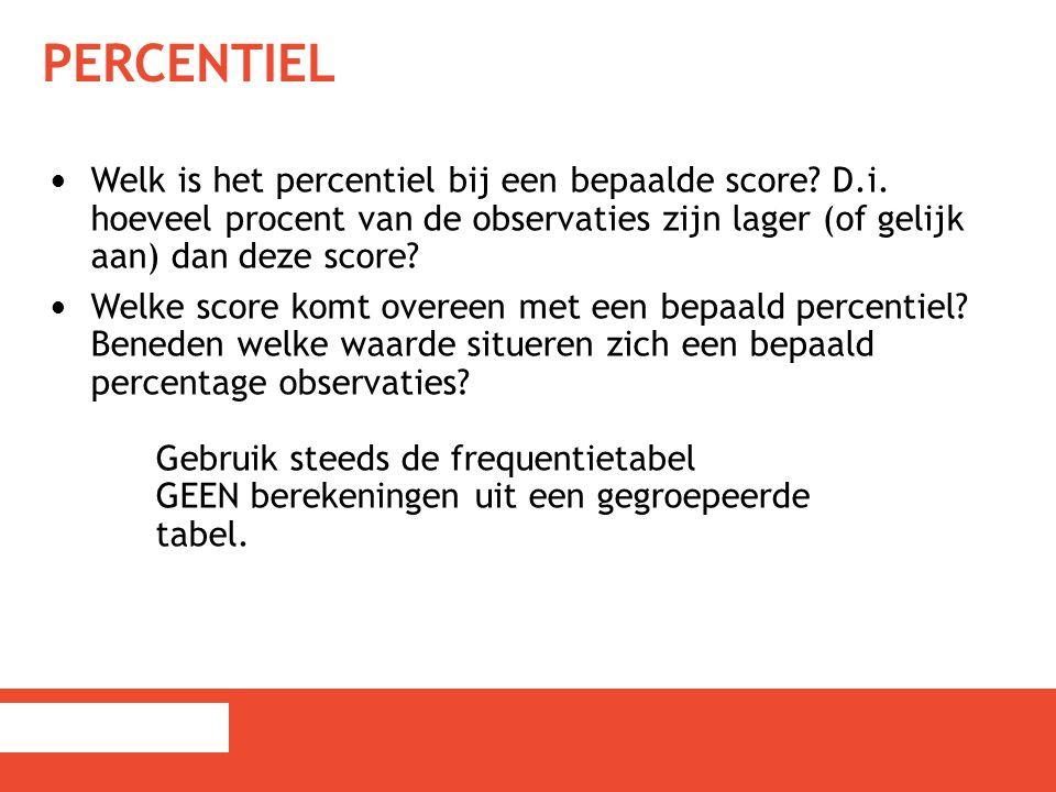 PERCENTIEL Welk is het percentiel bij een bepaalde score.