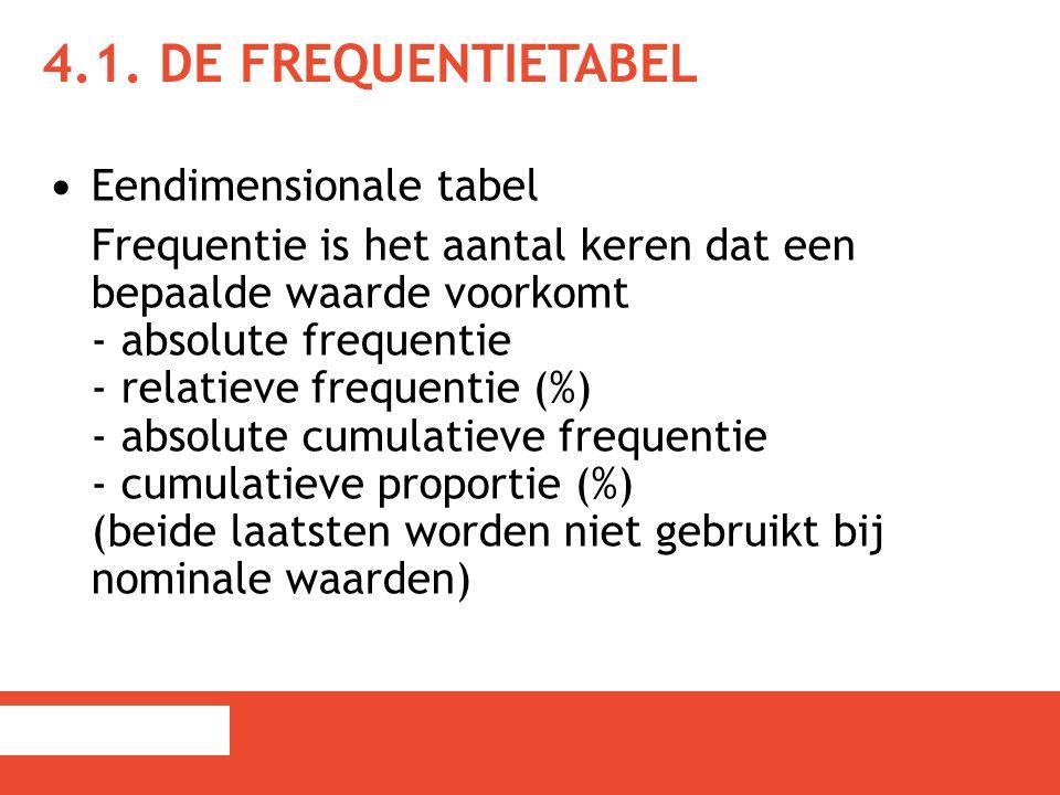 4.1. DE FREQUENTIETABEL Eendimensionale tabel Frequentie is het aantal keren dat een bepaalde waarde voorkomt - absolute frequentie - relatieve freque