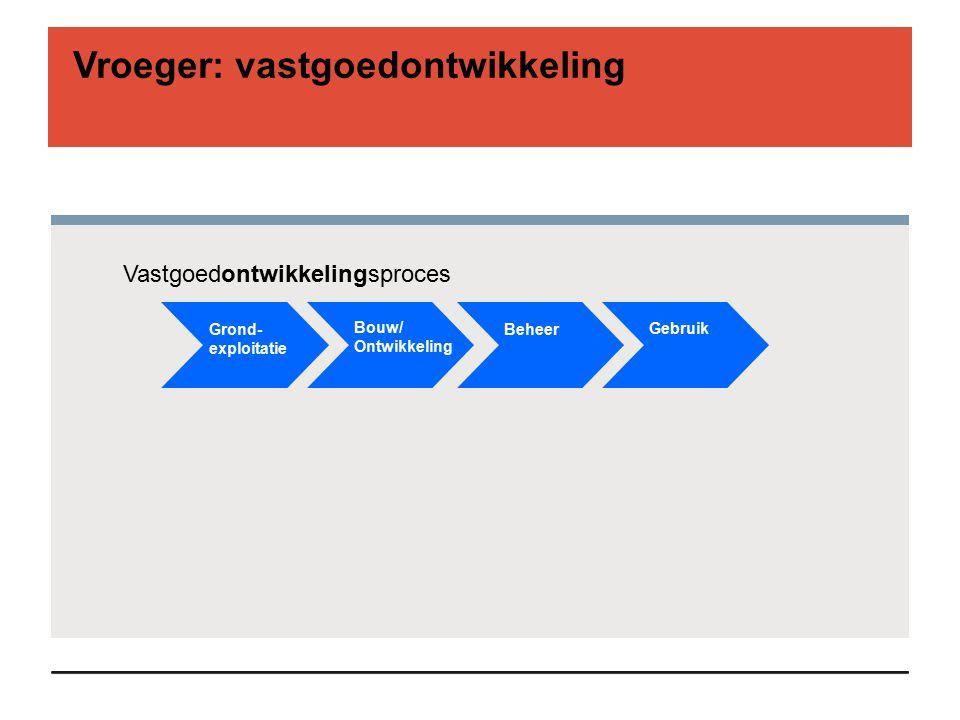 Vroeger: vastgoedontwikkeling Grond- exploitatie Bouw/ Ontwikkeling Beheer Gebruik Vastgoedontwikkelingsproces
