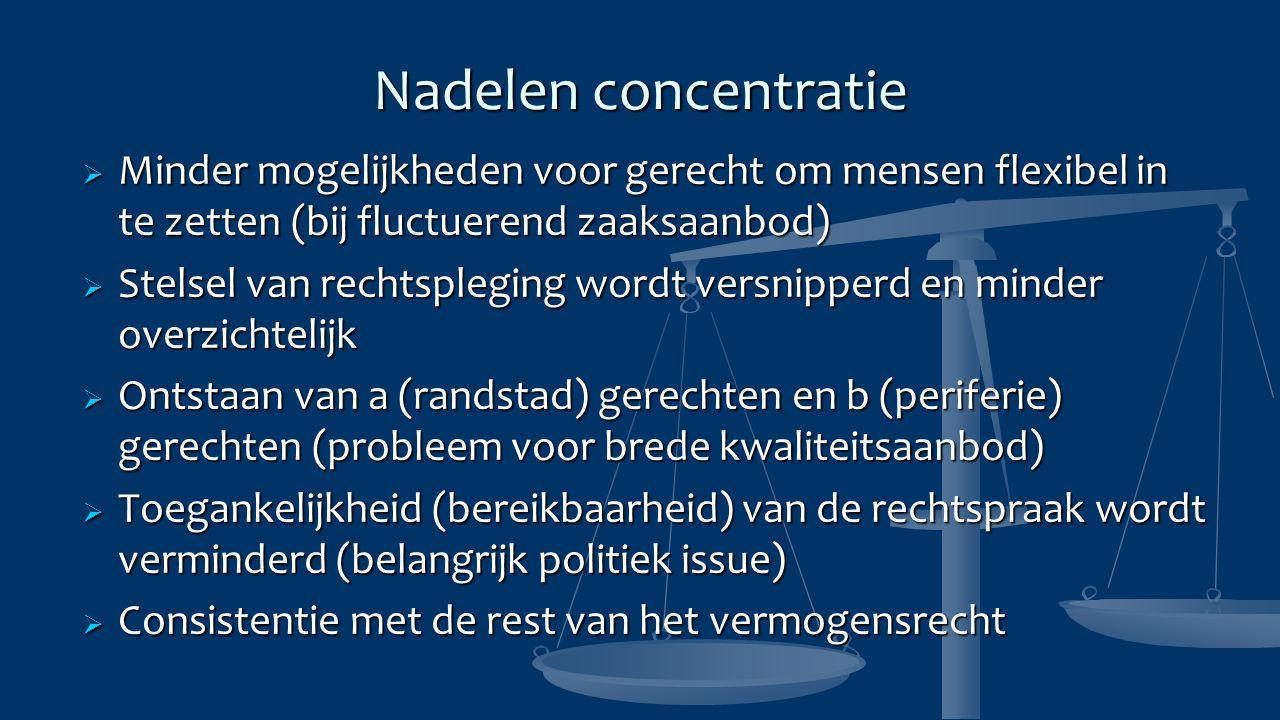 Nadelen concentratie  Minder mogelijkheden voor gerecht om mensen flexibel in te zetten (bij fluctuerend zaaksaanbod)  Stelsel van rechtspleging wor