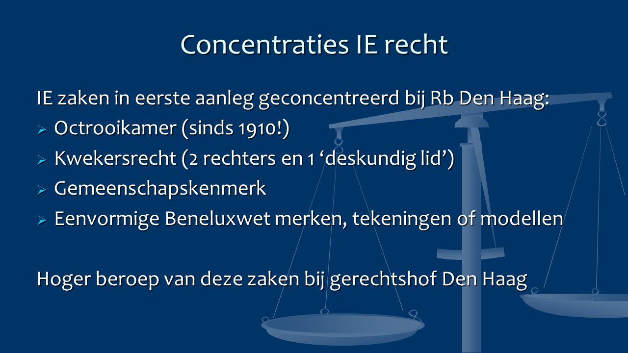 Concentraties IE recht IE zaken in eerste aanleg geconcentreerd bij Rb Den Haag:  Octrooikamer (sinds 1910!)  Kwekersrecht (2 rechters en 1 'deskundig lid')  Gemeenschapskenmerk  Eenvormige Beneluxwet merken, tekeningen of modellen Hoger beroep van deze zaken bij gerechtshof Den Haag