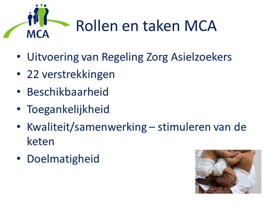 Rollen en taken MCA Uitvoering van Regeling Zorg Asielzoekers 22 verstrekkingen Beschikbaarheid Toegankelijkheid Kwaliteit/samenwerking – stimuleren v
